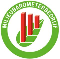 milieubarometer Franekeradeel